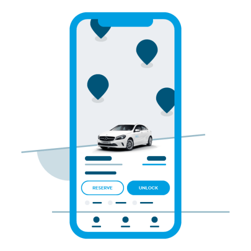 share now alquiler de coches y carsharing